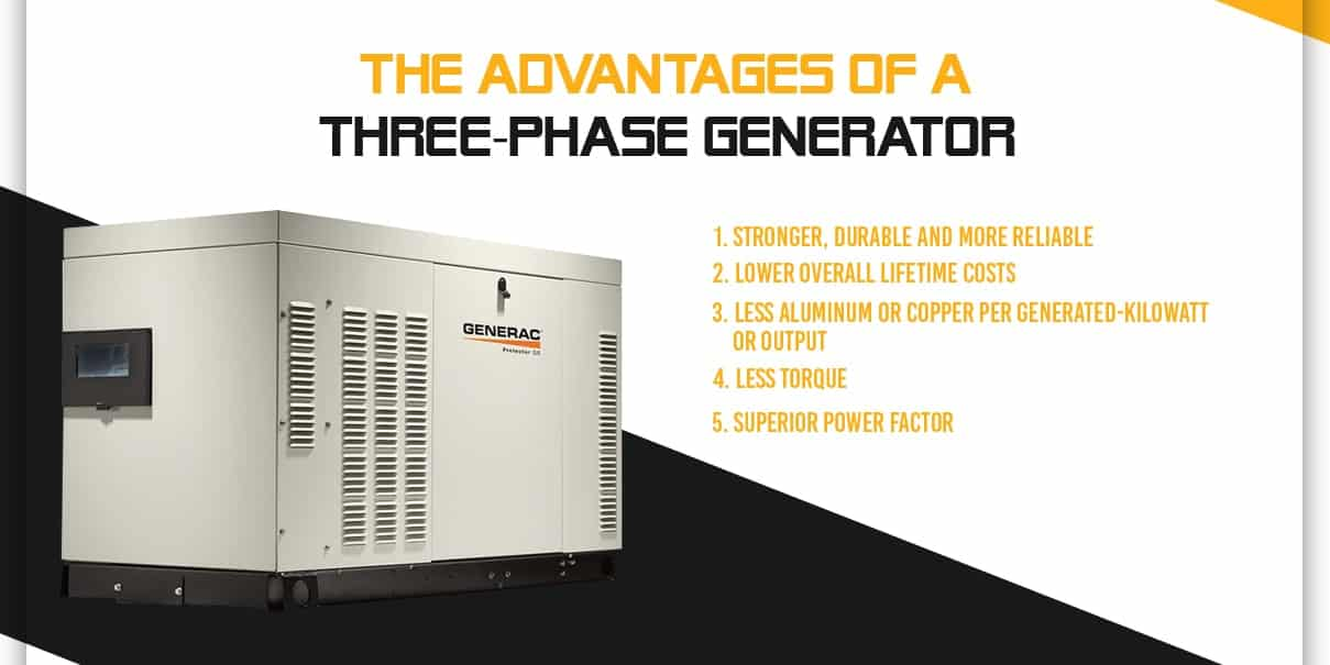 The Advantages of a 3-Phase Generator