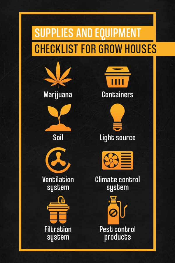 Supplies and equipment checklist for grow houses